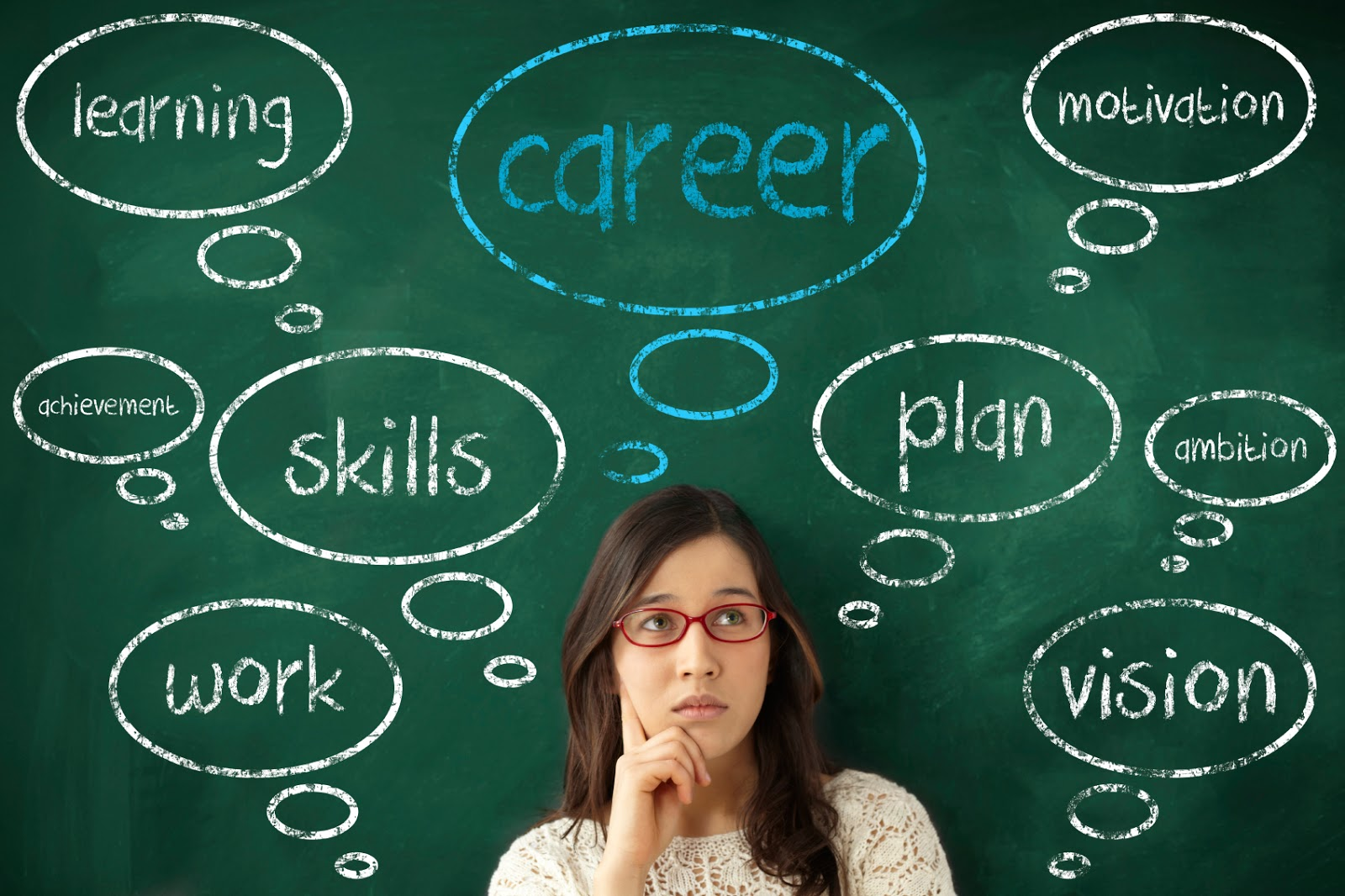 Career Decisions: Five Important Questions